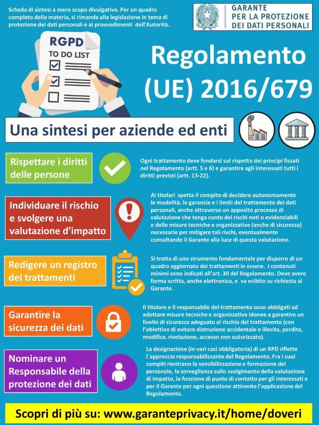 Regolamento UE 2016 679. Una sintesi per aziende ed enti-page-001